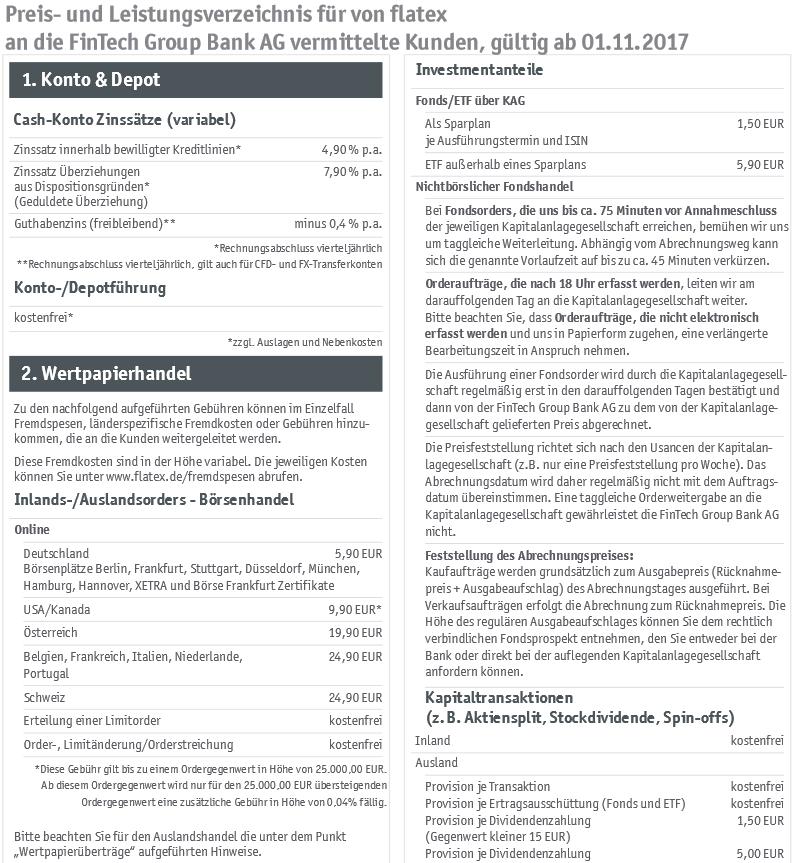 Biw Bank Einlagensicherung