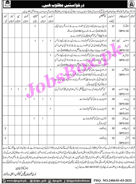 directorate-of-archives-government-of-balochistan-jobs-2021