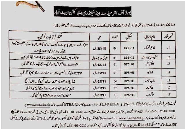 Board of Intermediate and Secondary Education Jobs
