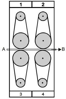 ENEM 2006: Na preparação da madeira em uma indústria de móveis, utiliza-se uma lixadeira constituída de quatro grupos de polias, como ilustra o esquema ao lado
