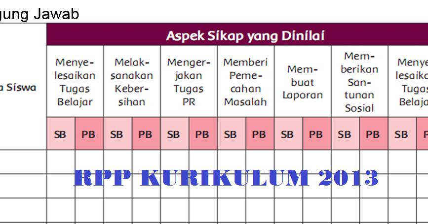 Rpp Kelas 5 Sd Edisi Revisi Download Disini Segera Saipul Hendra