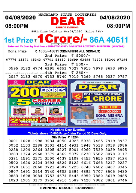 Nagaland State Lottery Sambad 04-08-2020 Today Result 8 PM