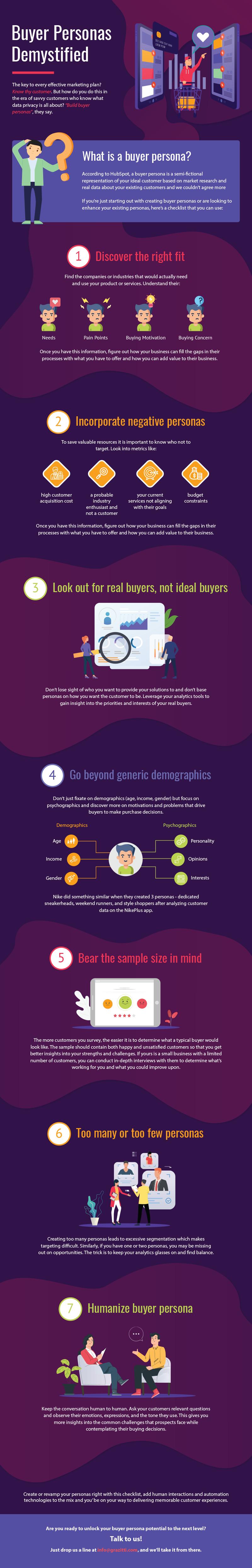 buyer-personas-demystified-infographic