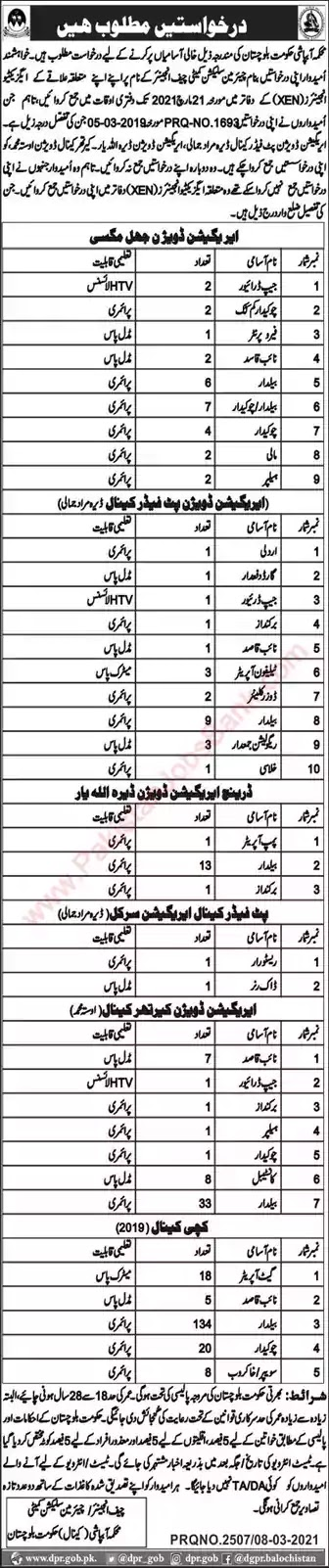 Latest Jobs in Pakistan Irrigation Department Balochistan Jobs 2021