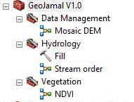 Toolbox to Calculate NDVI and Extracting Stream Order Using ArcGIS