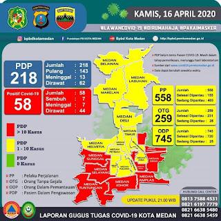 Update data pasien terkait COVID-19 di Kota Medan, Kamis 16 April 2020.