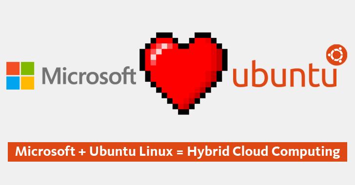 Azure-HDInsight-Hybrid-Cloud-Computing