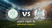 نتيجة مباراة الدفاع الحسني الجديدي والرجاء الرياضي اليوم 27-07-2020 الدوري المغربي