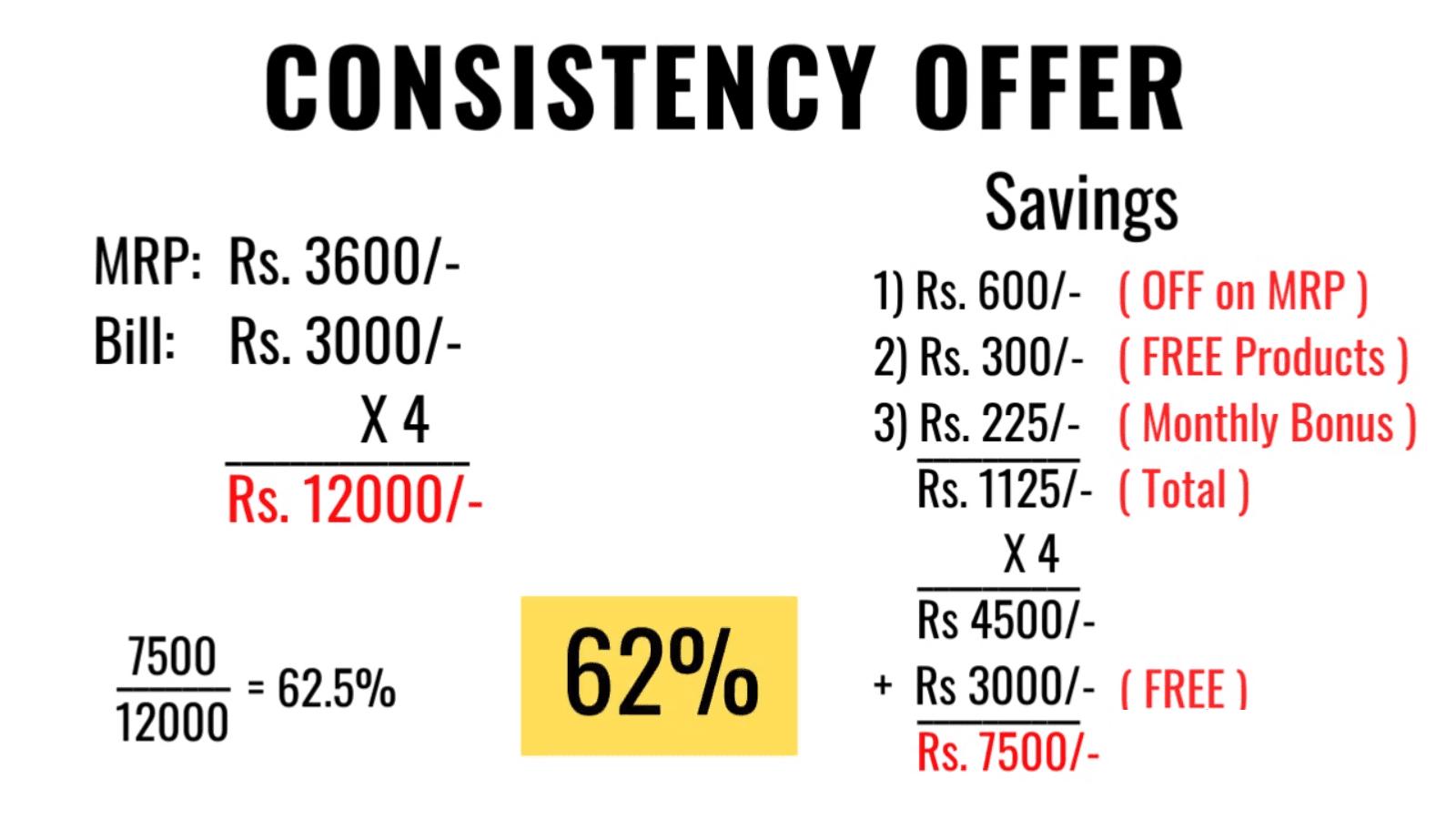 Vestige 100PV Consistency Scheme