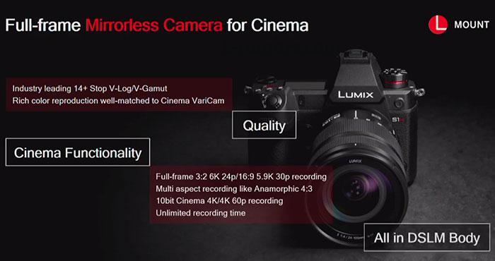 Видеовозможности Panasonic Lumix S1H