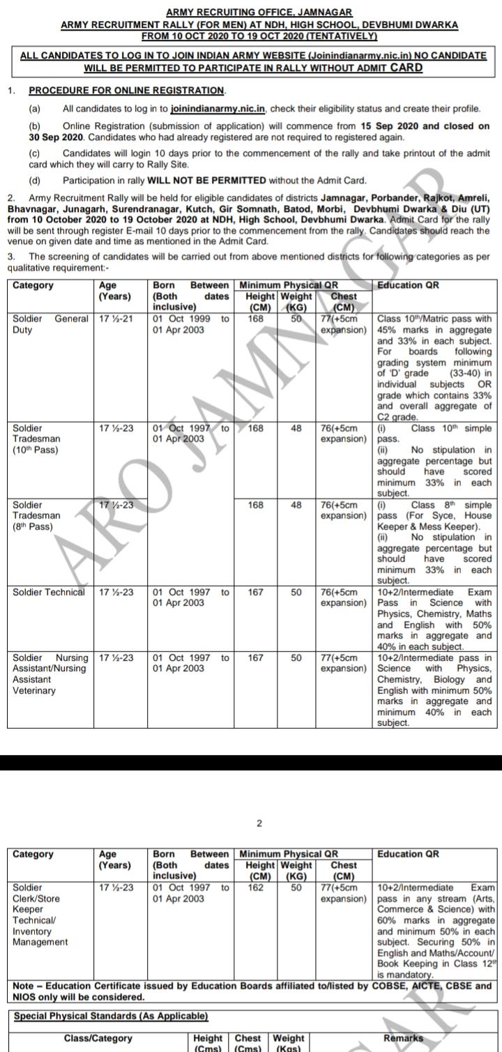 ARMY RECRUITING OFFICE, JAMNAGARARMY RECRUITMENT RALLY (FOR MEN) AT NDH, HIGH SCHOOL, DEVBHUMI DWARKAFROM 10 OCT 2020 TO 19 OCT 2020 (TENTATIVELY),aro jamnagar army bharti 2020 result  aro office jamnagar contact number  aro jamnagar army bharti 2020 date  join indian army  indian army recruitment 2020  jamnagar army bharti 2019 date  aro ahmedabad army bharti 2020 date  join indian army jamnagar 2019  indian army rally bharti registration  aro jamnagar result 2020  indian army bharti 2020 gujarat date himatnagar  next army bharti in gujarat 2019 date