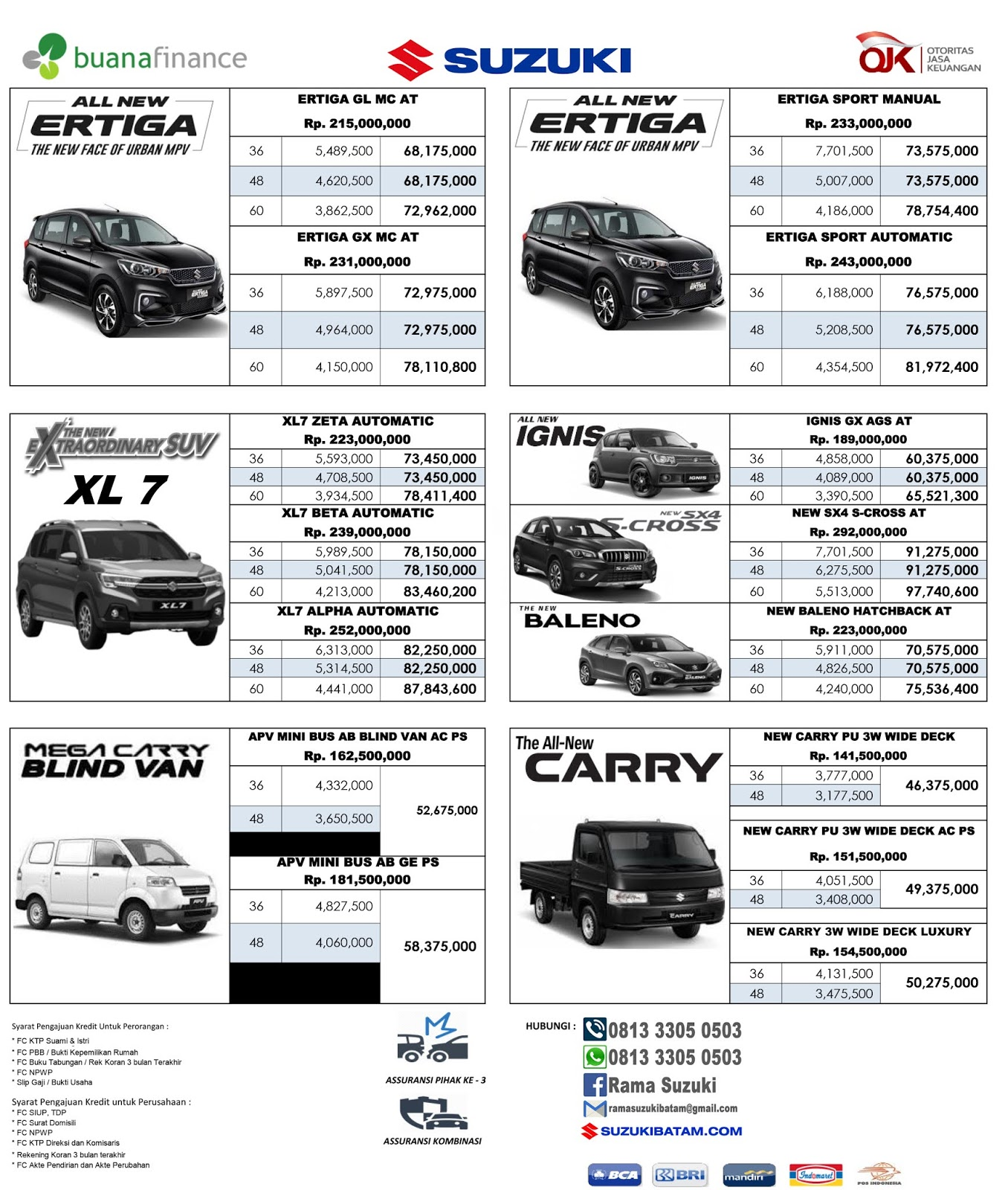 Harga Kredit Mobil Suzuki Batam Mei 2020 Buana Finance Dealer Resmi Mobil Suzuki Batam