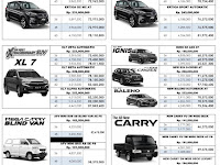 Harga Kredit Mobil Suzuki Batam Mei 2020 Buana Finance