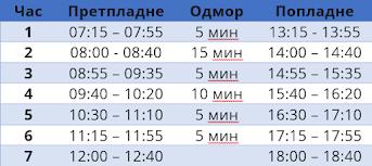 Времетраење на часови