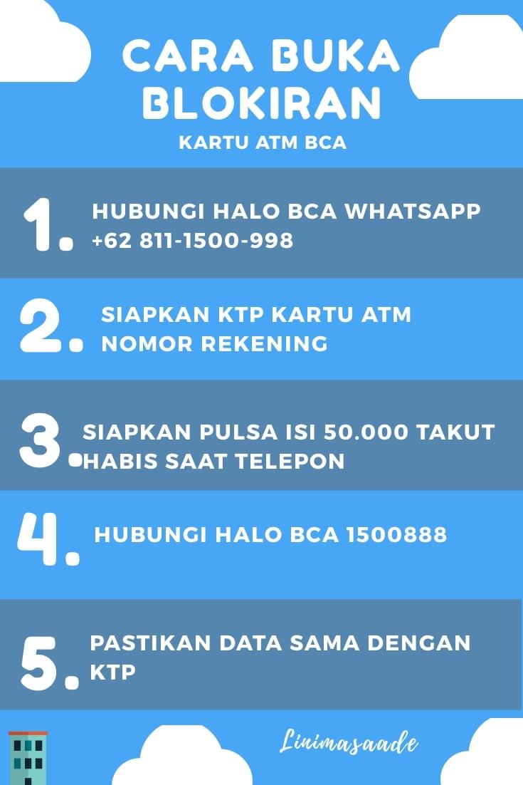 Pin kartu ATM BCA terblokir? Begini Cara dan Solusinya