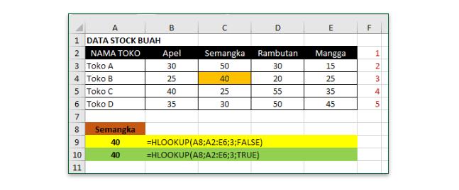 Rumus HLOOKUP Excel