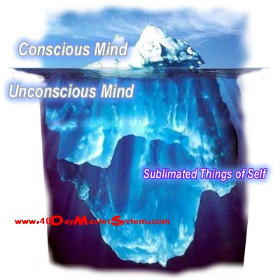 Your Conscious and Subconscious Mind Power Iceberg