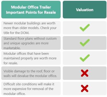 Imodular - Modular home resale value ...