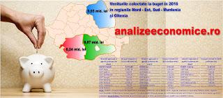 Topul județelor după contribuțiile la buget