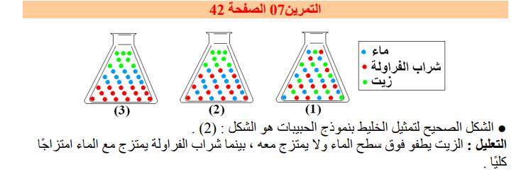 حل تمرين 7 صفحة 42 فيزياء للسنة الأولى متوسط الجيل الثاني