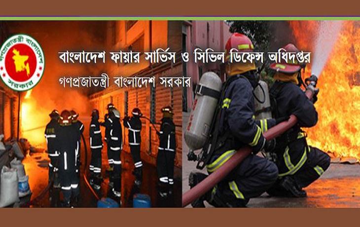 Fire Service & Civil Job Circular