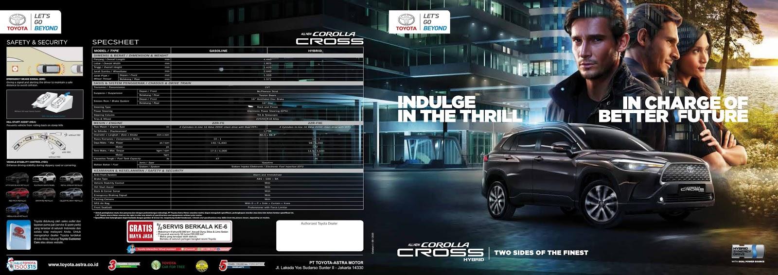 Harga Promo Toyota Cross Medan