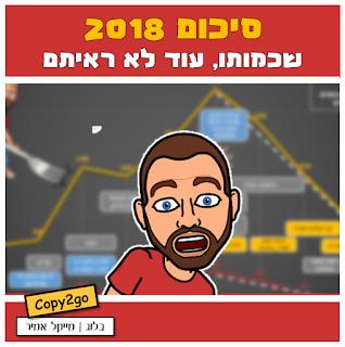 סיכום 2018 בפרופיל האישי שלי בפייסבוק -ניתוח תוכן