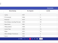 Belajar Java Web - Cara Menambahkan Filter di DataTable Primefaces