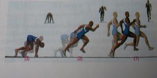 Gambar diatas merupakan urutan start lari . .