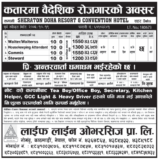 Jobs in Qatar for Nepali, Salary Rs 43,865