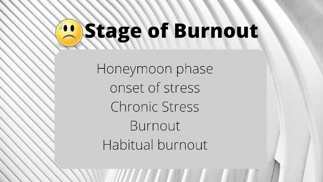 Burnout-pengertian-gejala-dan-cara-mengatasinya