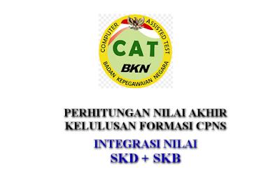 cara menghitung skd dan skb kelulusan CPNS 2019
