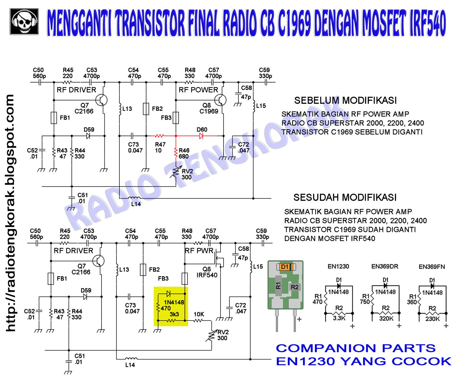 Cb radio final transistor – Car audio systems