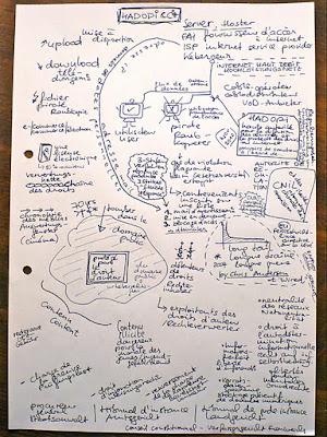 Hadopi und Urheberrecht, visuell dargestellt