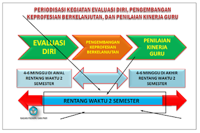 Download Program PKB 2015/2016