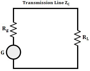 Bewley's Lattice Diagram