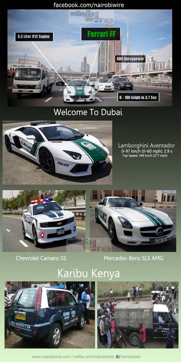 Difference Between Kenya's Police Cars and Dubai Police