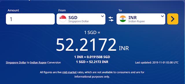 Sgd to inr, Sgd, To, Inr, Sgd to inr today, :inr to singapore dollar exchange rate   sgd to inr   1 sgd to inr   inr to sgd   sgd to inr today, Rupee to sgd, Convert sgd to inr, Sgd to rupees, Sgd to inr forecast, Sing dollar to inr, Sgd to inr rate today, Today singapore dollar rate in indian rupees, One sgd to inr, Exchange rate sgd to inr, Convert inr to sgd, Sgd to inr rate, Sgd dollar to inr, Today exchange rate sgd to inr:singapore dollar exchange rate today, Singapore dollar exchange rate today online,Singapore currency exchange rate today,Singapore money exchange rate today,Today singapore money exchange rate all country,Today singapore dollar rate,Today singapore money exchange rate,Dollar rate today,Today dollar rate:singapore,Singapore money to indian rupee,Singapore currency to inr,Singapore dollar currency rate in india today,Usd to inr currency rate,Gbp to inr currency rate,Euro to inr currency rate,Jpy to inr currency rate,Sgd:सिंगापुर में भारत की १ रुपए कि वैल्यू क्या है ? singapore currency ! singapore money,Currency in inr,Sgd info,Calculate sgd to inr,Manan sgd,Singapore doller.:excel real time currency converter us dollar to indian rupees,How to convert dollar to rupees,Us to indian rupees,Dollar to rupee for excel,Real time us dollar to indian rupees converter for excel,How to add,How to convert,Currency calculator,Dollar to rupees converter,Usd to inr:life entertainment today open market currency rate,Today open market rates dollar rate in pakistan,Today open market rates euro rate in pakistan,Euro vs dollar exchange rate today,Exchange rate today dirham to rupees,Exchange rate today,Exchange rate today saudi to india,Dollar exchange rate today,Money exchange rate today,Foreign currency exchange rate today,Tourist destination,Thai baht to indian rupees,Inr to dollar,Indian rupee to dollar,Indian rupee to singapore dollar converter,Indian rupee to euro