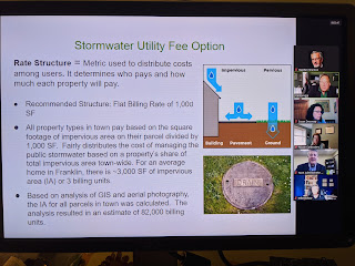 storm water utility fee described