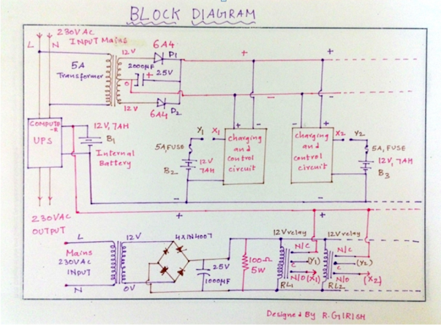 Block diagram for converting Computer UPS to Home UPS