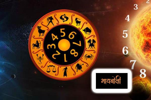 vastu shastra tips in marathi language