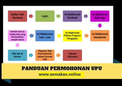 Permohonan Online UPU 2021