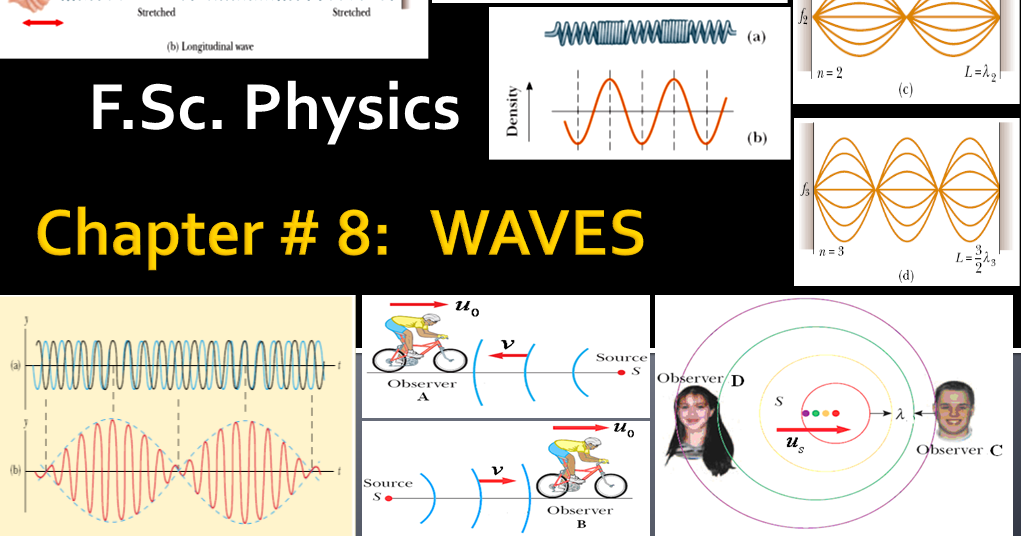 Chapter 8 f physics 1st year waves complete notes house chapter 8 f physics 1st year waves complete notes house of physics house of physics publicscrutiny Gallery