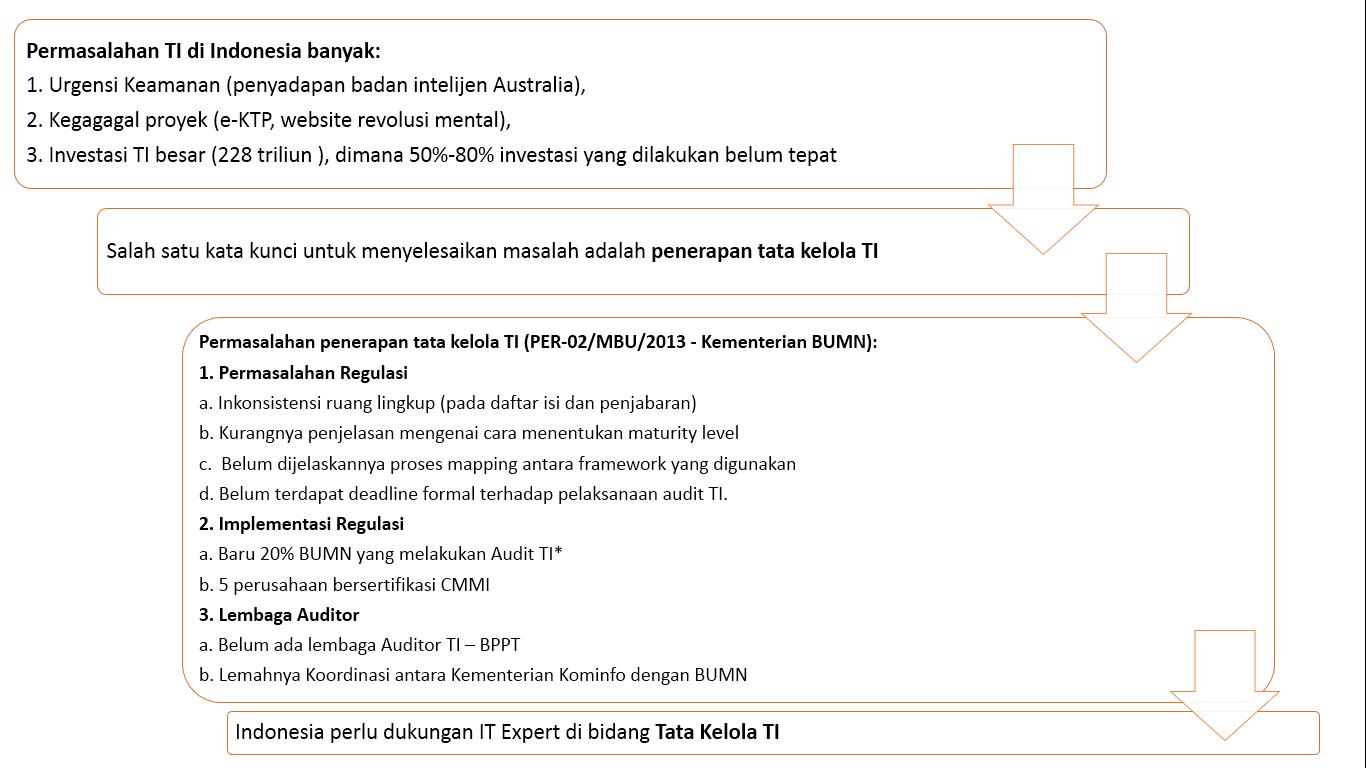 essay lpdp kontribusi bagi indonesia