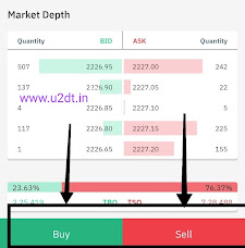 how to buy and sell shares in upstox,u2dt
