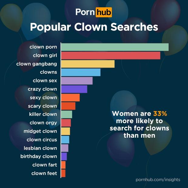 σέξι κλόουν πορνό σπιτικό Πεολειξία πορνό