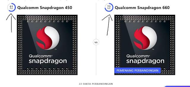 perbandingan Snapdragon 450 dengan Snapdragon 660