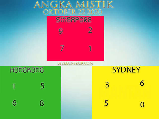 Kode syair Singapore Kamis 22 Oktober 2020 232