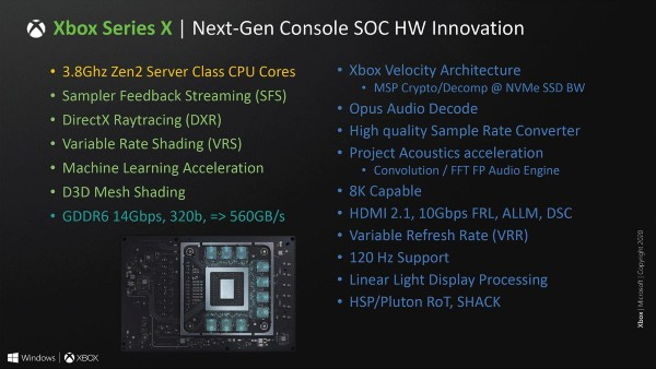 Xbox Series X SoC, a really powerful chip that bets on hybrid rendering