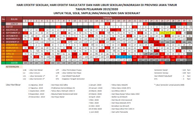 (KALDIK) Provinsi Jawa Timur TP. 2019/2020